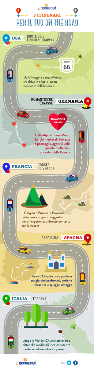 Infografica coi 5 viaggi on the road da fare