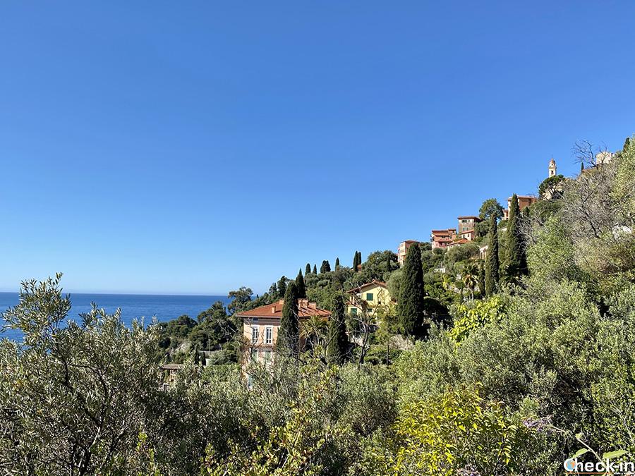 Informazioni per raggiungere i Giardini Hanbury a Mortola da Ventimiglia